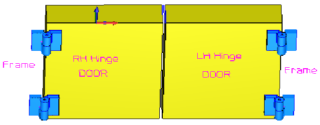 Left & Right Handed Hinges