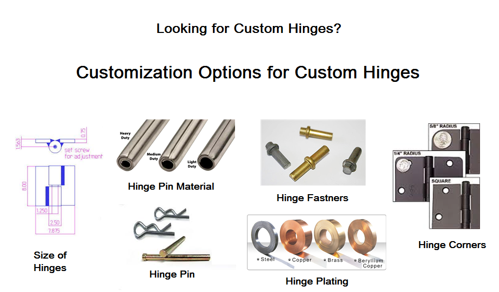 Customization options for custom hinges